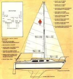 1986 catalina 25 owners manual