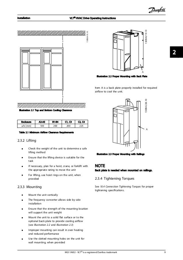 danfoss fc 302 service manual