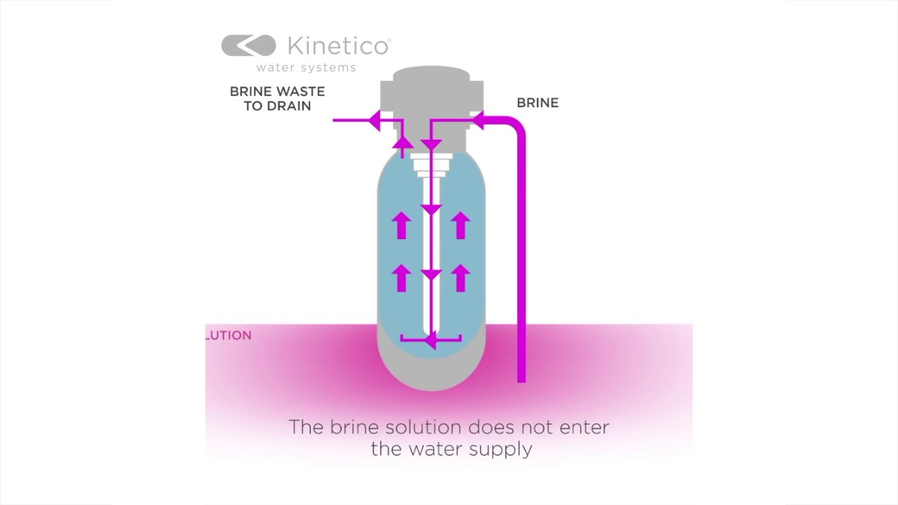 kinetico water softener owners manual