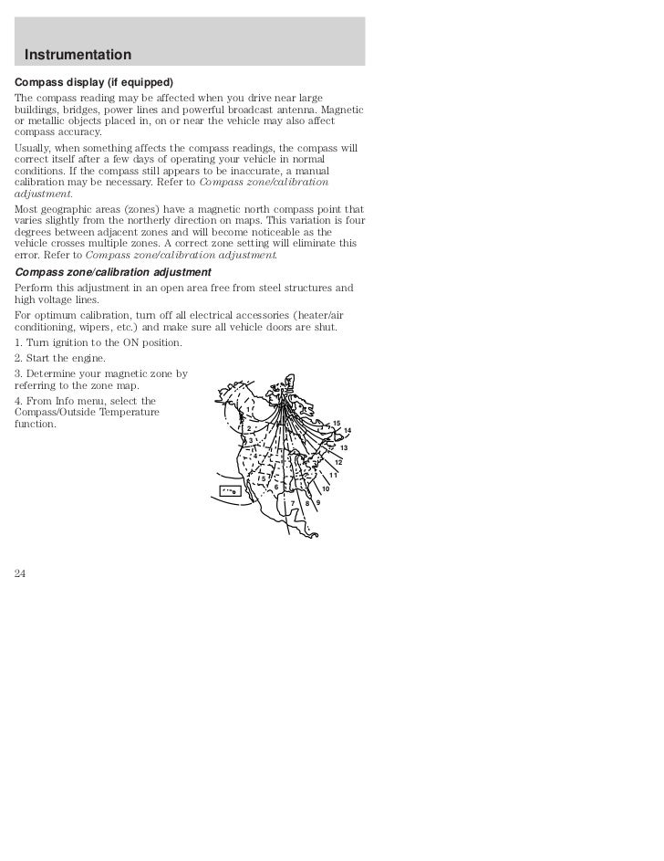 2001 ford windstar owners manual download